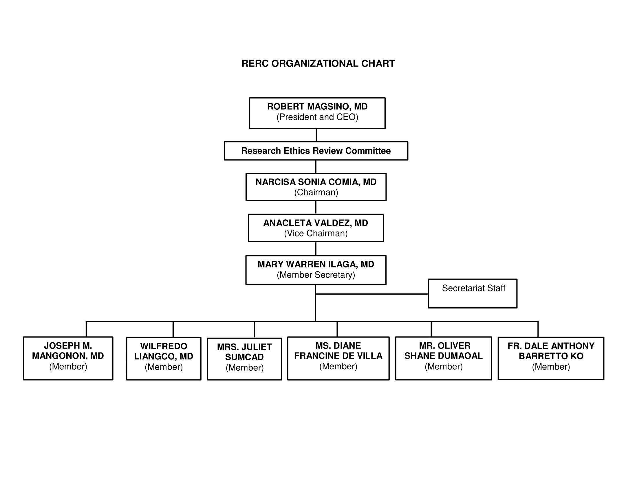 chart_image